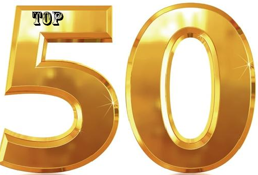 Top50Restaurants