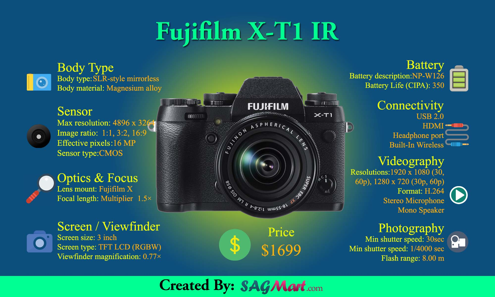 Fujifilm X-T1 IR specifications