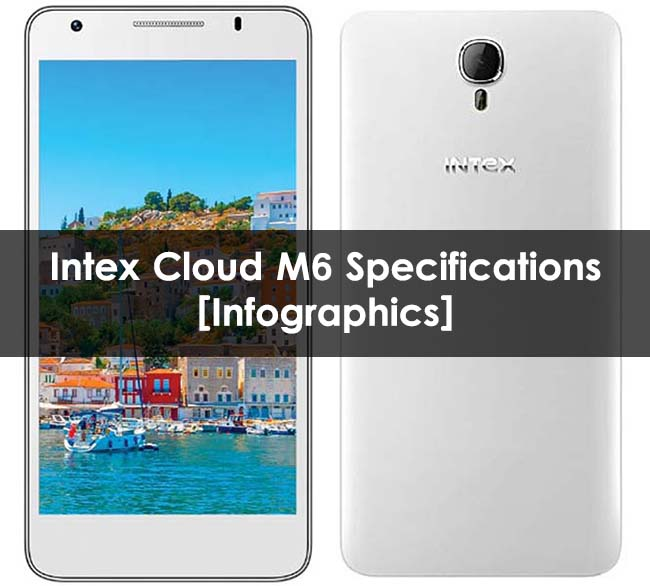 Intex-Cloud-M6-Specifications-Infographics