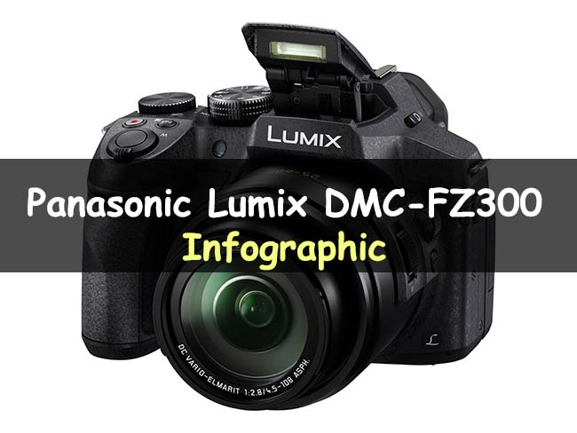Panasonic-Lumix-DMC-FZ300