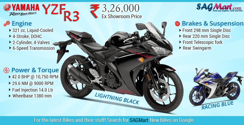 Yamaha yzf r3 sportbike infographic sagmart for Yamaha r3 mpg