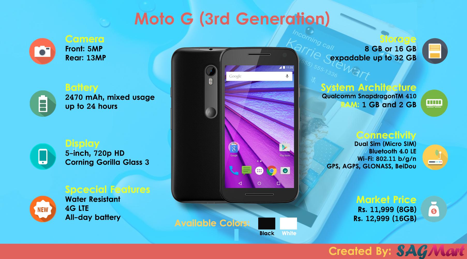 moto g 3rd Gen infographic