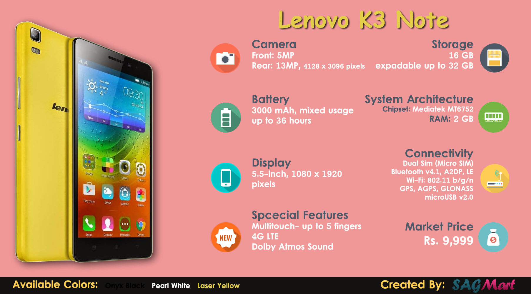 Lenovo K3 Note Infographic