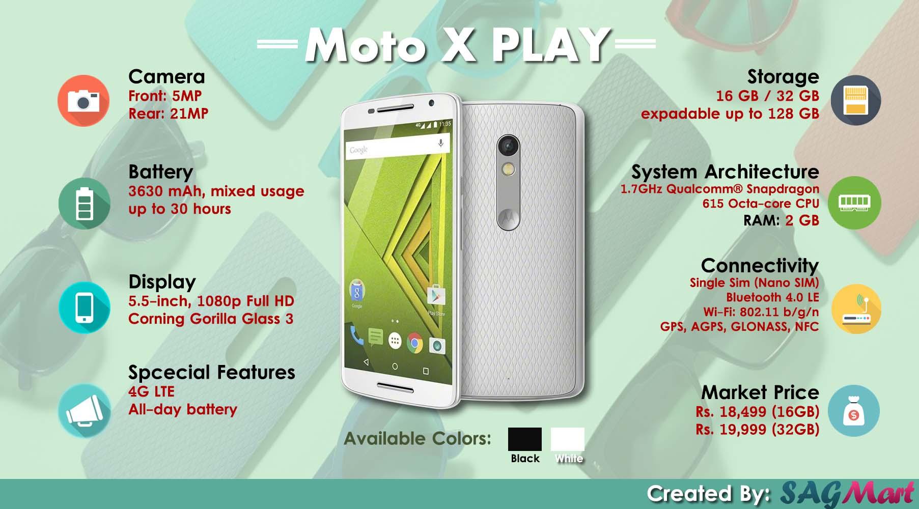 Moto X Play Infographic