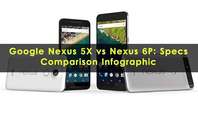 Google Nexus 5X vs Nexus 6P