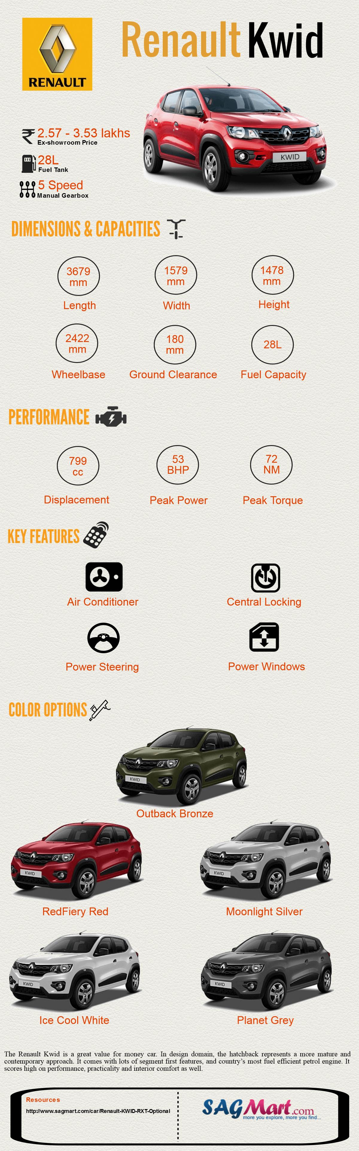 Renault Kwid India - Infographic
