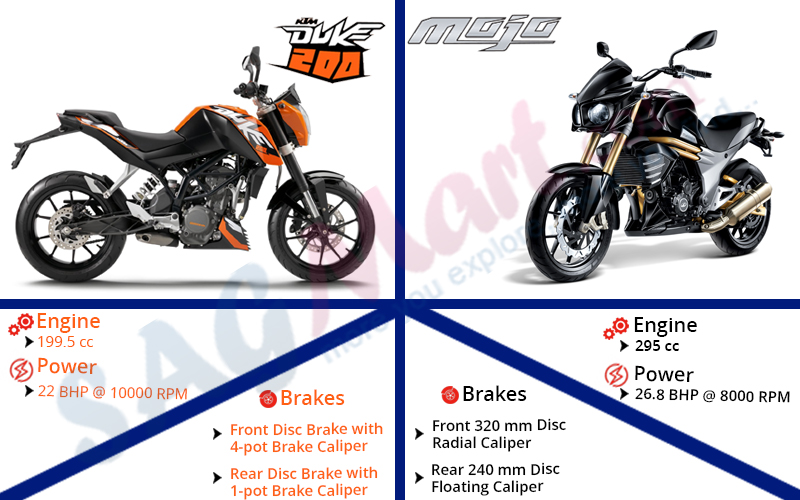 mahindra mojo vs duke 200