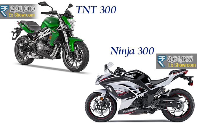 price of tnt 300 and ninja 300