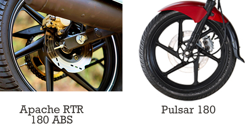 pulsar 180 rtr 180 safety components