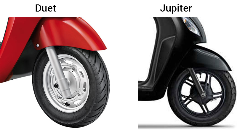 safety and suspensions of duet and jupiter