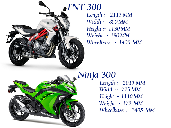 tnt 300 ninja 300 dimensions and ergonomics