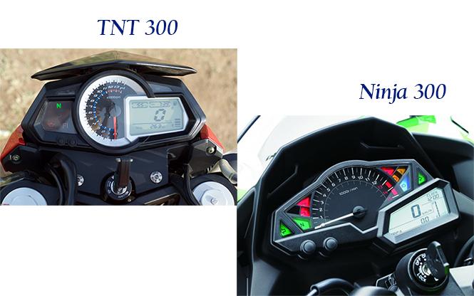 tnt 300 ninja 300 Instrument console