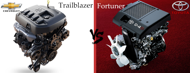 Engine-and-Power - Chevrolet Trailblazer vs Toyota Fortuner