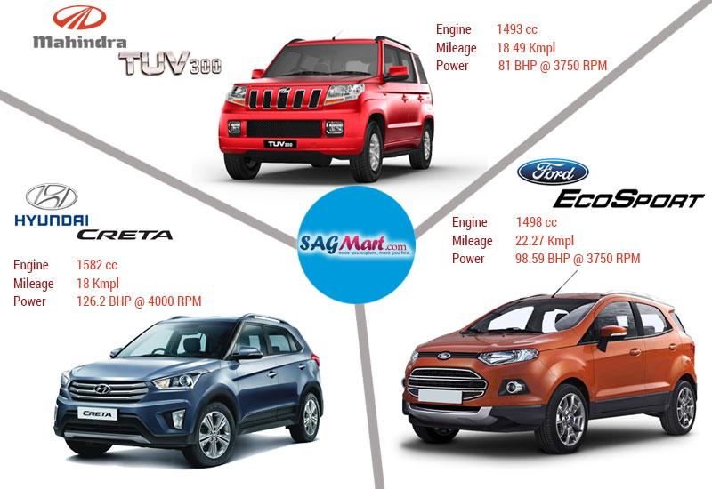 Mahindra-TUV300-Vs-Hyundai-Creta-Vs-Ford-Ecosport