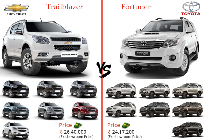 Price-and-Colors - Chevrolet Trailblazer vs Toyota Fortuner