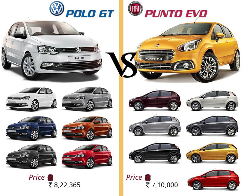 Price-and-Colors - Fiat Punto Vs Volkswagen Polo