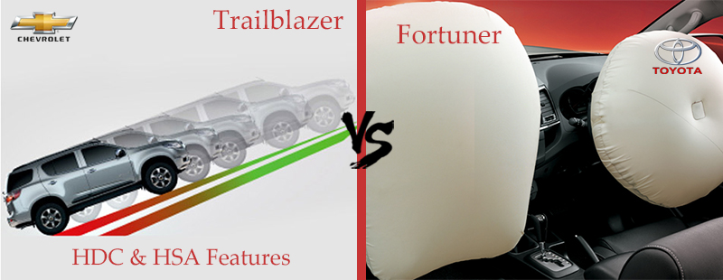 Safety-Features - Chevrolet Trailblazer vs Toyota Fortuner