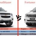 Trailblazer-VS-Fortuner