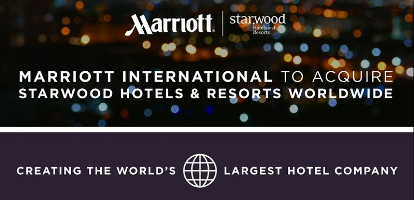 MarriottStarwood