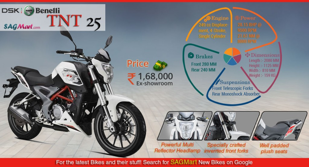 infographic dsk benelli tnt 25