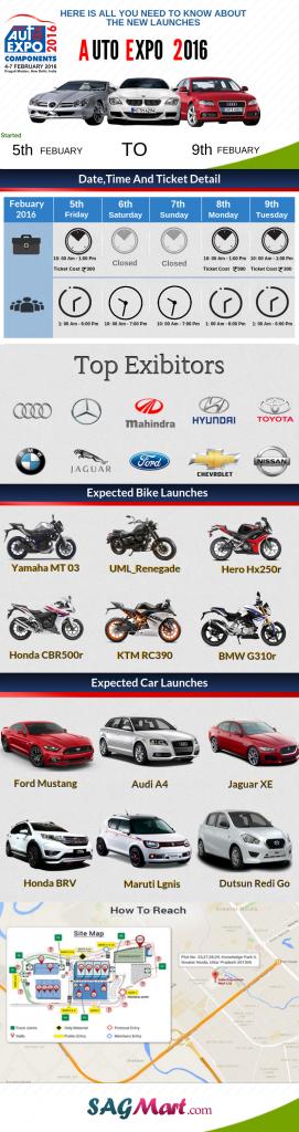 Auto Expo 2016 - Infographic