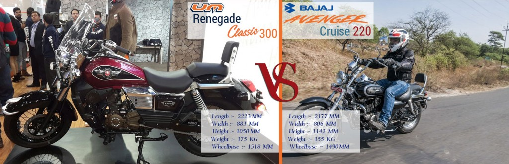 UM Renegade Classic 300 VS Royal Enfield Classic 350 Dimensions and Ergonomics