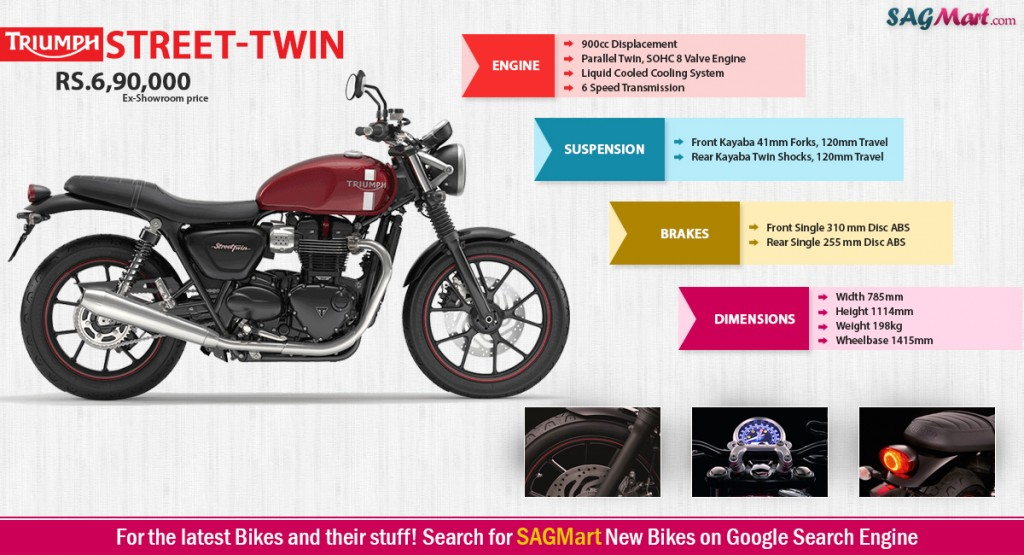 Triumph Street Twin Infographic