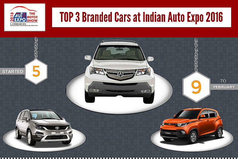 Top 3 Cars Brands At Auto Expo 2016