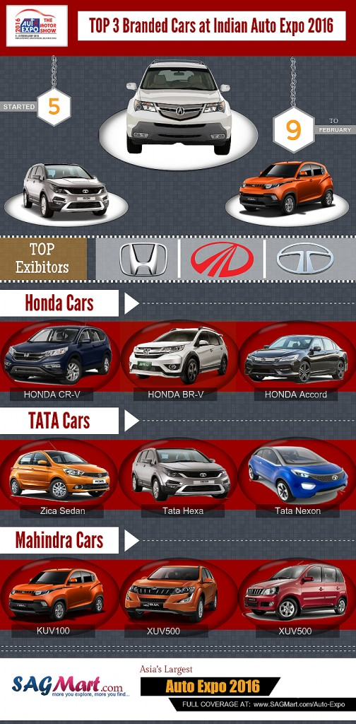 Top Branded Cars At Auto Expo 2016