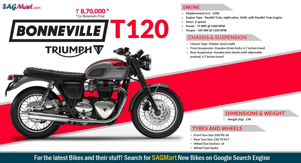 Triumph Bonneville T120 Infographic Sagmart