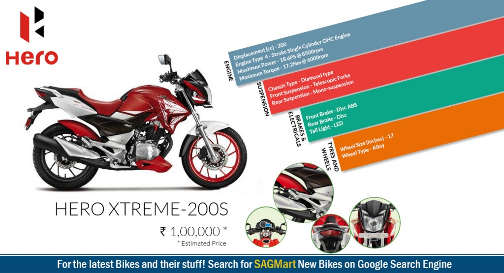 Upcoming Hero Xtreme 200s