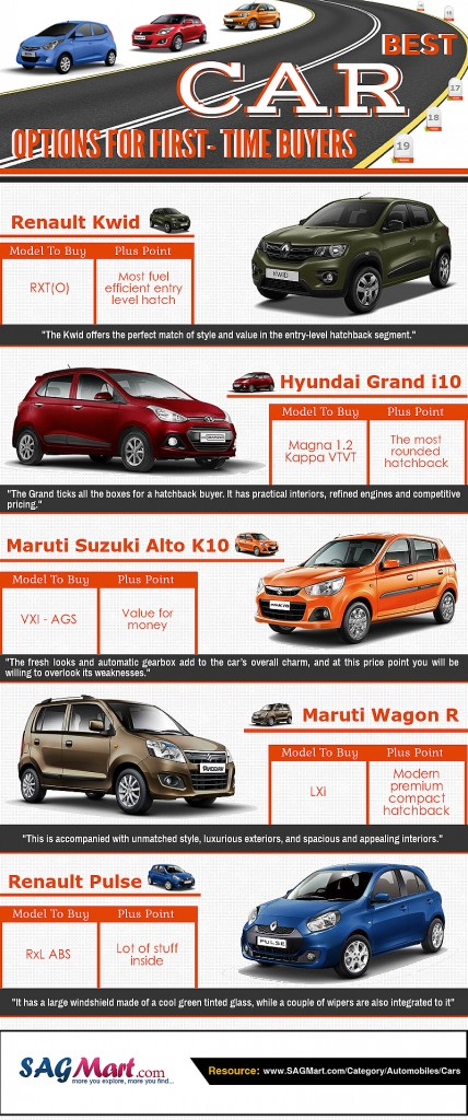Top 5 Best Cars For First Time Buyers 2016