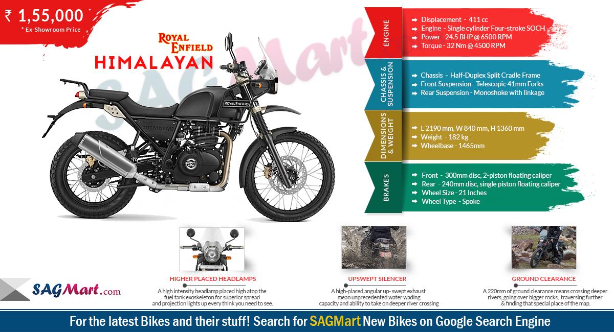 Royal Enfield Himalayan Infographic | SAGMart