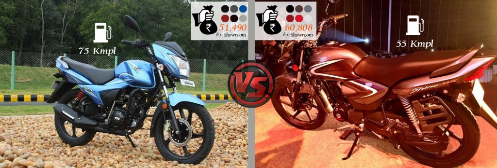 Price, Color and Mileage: All New TVS Victor VS Honda CB Shine