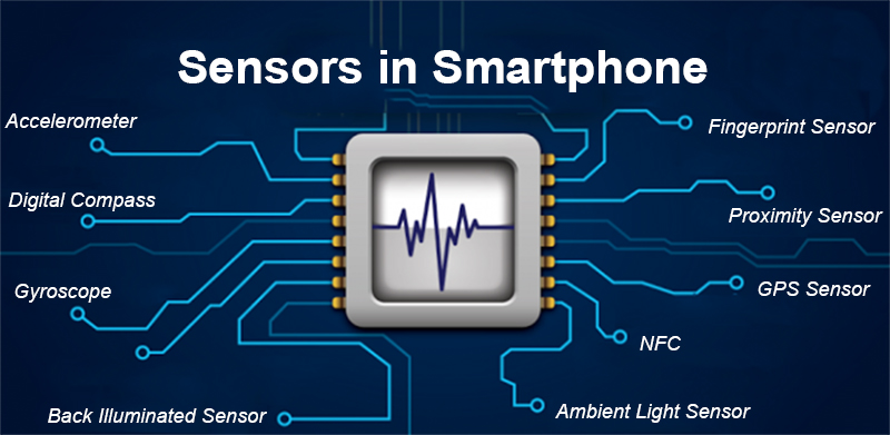 Top Common Sensors in Smartphone
