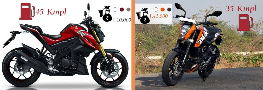 Price, Color and Mileage: M-Slaz vs Duke 200