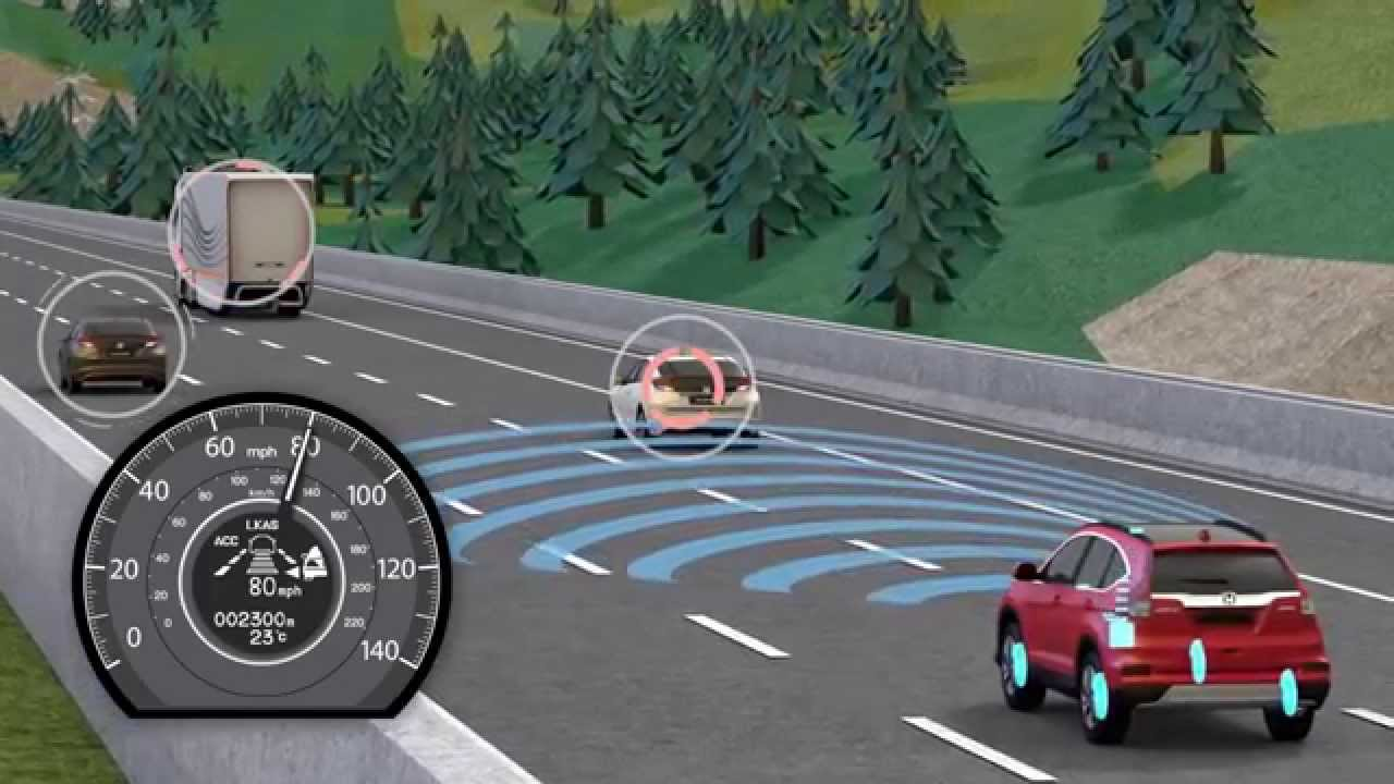 Modern Safety Technologies Equipped In Cars Sagmart