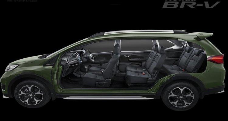 Honda BR-V Feature Details