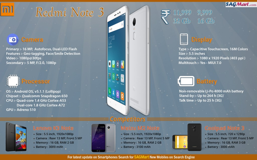 Xiaomi Redmi Note 3 Infographic
