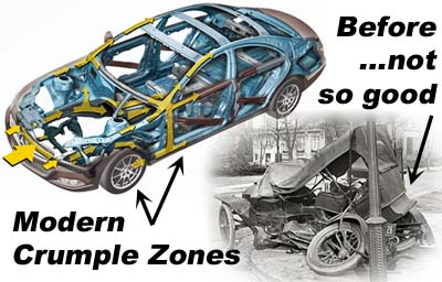 History of Crumple Zones