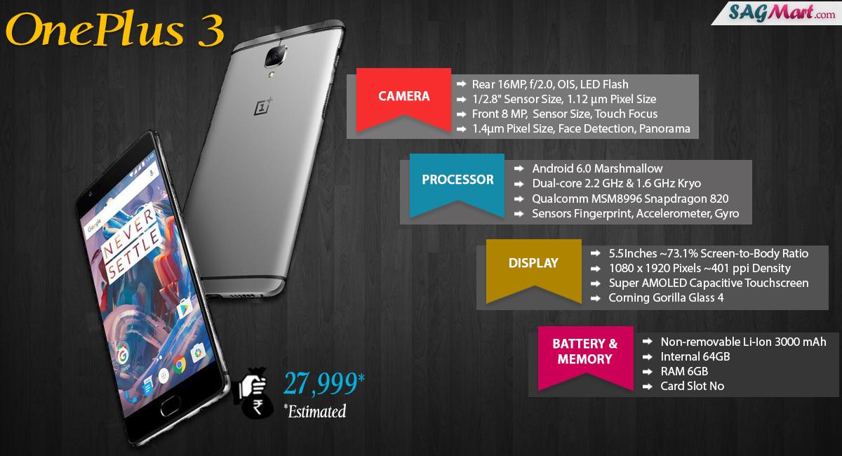 OnePlus 3 Infographic