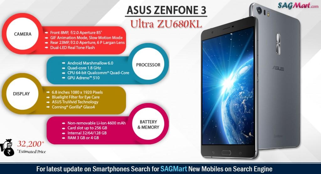 Asus Zenfone 3 Ultra ZU680KL Infographics