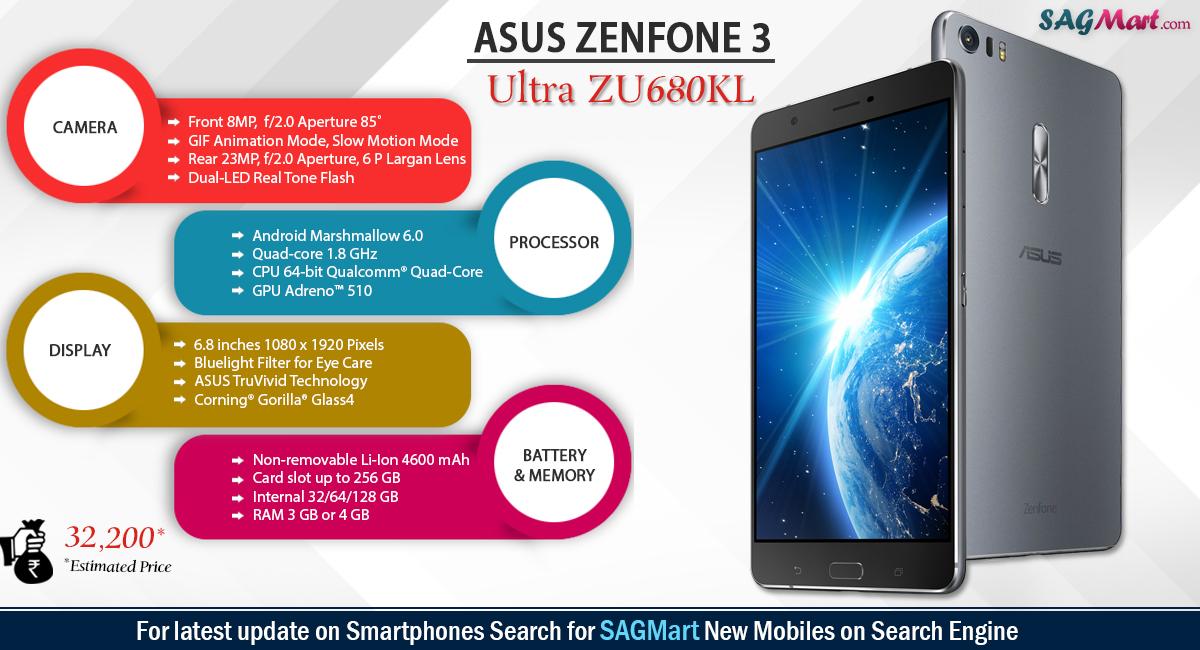 Asus ZenFone 3 Ultra (ZU680KL) Infographic