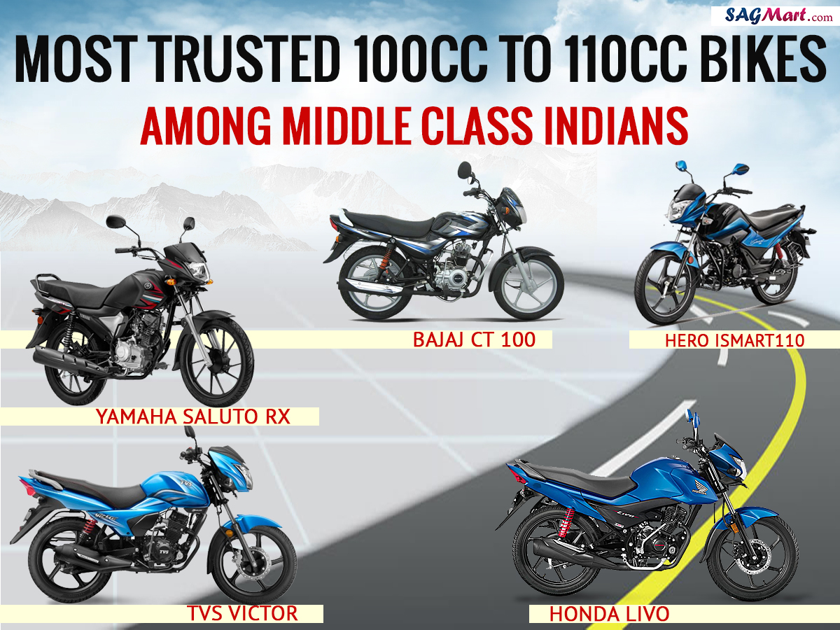 Most trusted 100cc to 110cc bikes among indian middle for 100cc yamaha dirt bike