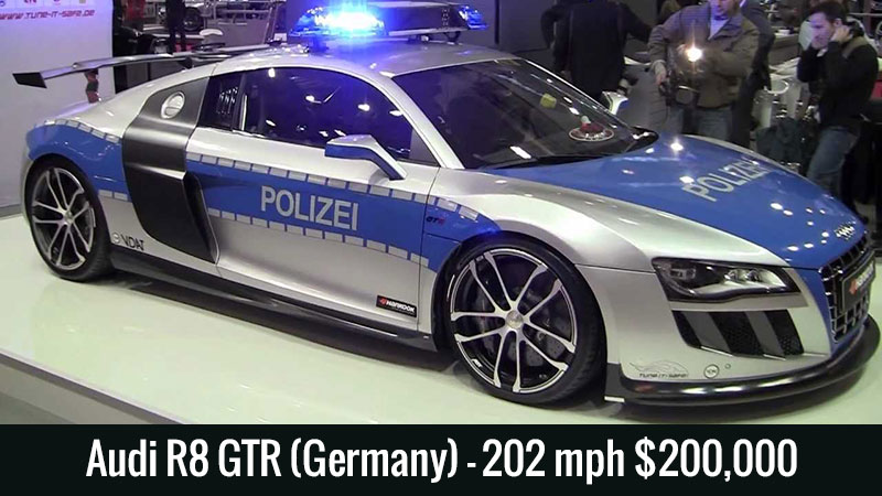 List Of Most Expensive Police Cars In The World Sagmart
