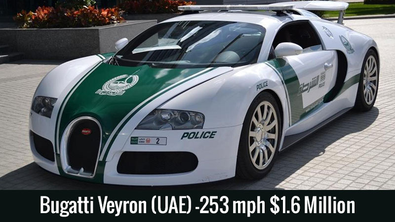list of most expensive police cars in the world sagmart. Black Bedroom Furniture Sets. Home Design Ideas