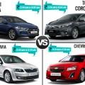 New Hyundai Elantra vs Toyota Corolla Altis vs Skoda Octavia vs Chevrolet Cruze Comparison