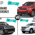 Comparison: Jeep Grand Cherokee Vs Range Rover Sport Vs Toyota Land Cruiser Prado