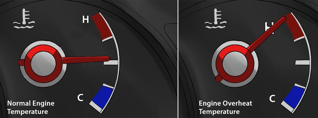 Engine Coolant Temperature Gauge