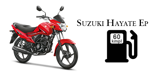 Suzuki Hayate EP
